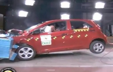 Краш-тест новой Kia Picanto 2012