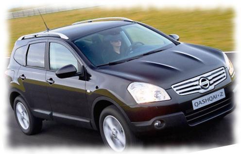 Nissan Qashqai расход топлива