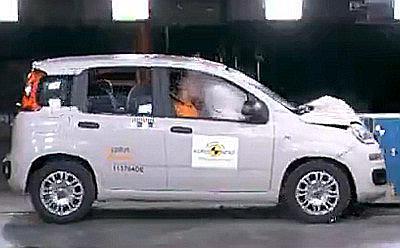 Краш-тесты Fiat Panda 2012