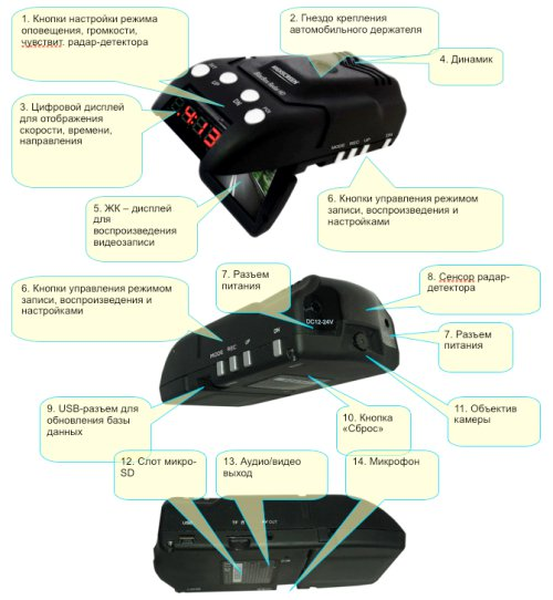 Фото Highscreen Black Box Radar-HD
