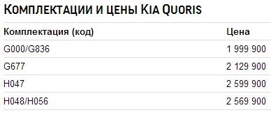 Цена Kia Quoris