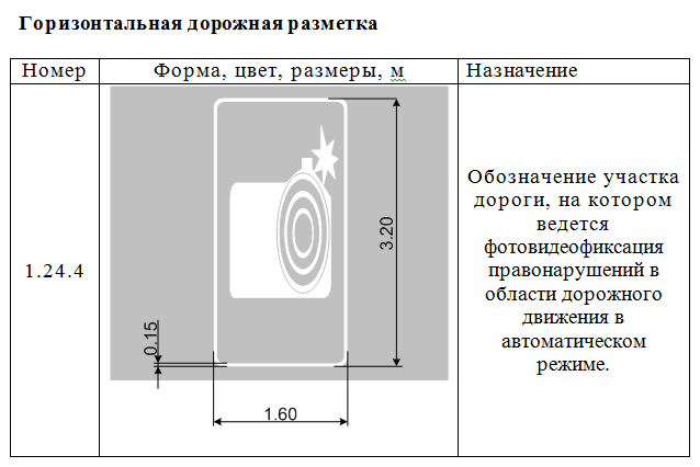 разметка Фотовидеофиксация форма, цвет, размеры