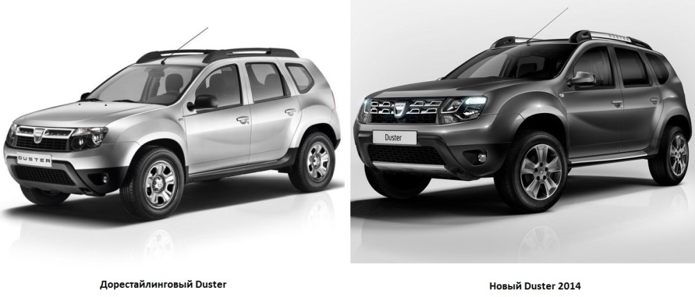 Изменения Renault Duster 2014