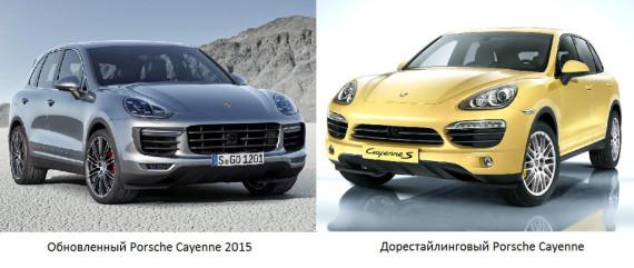 Изменения Porsche Cayenne 2015