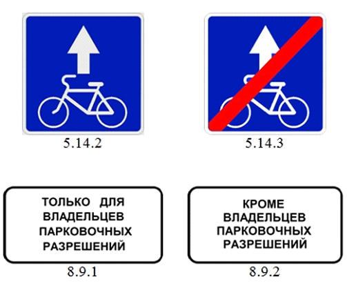 новый знак 5.14.2 «Полоса для велосипедистов»