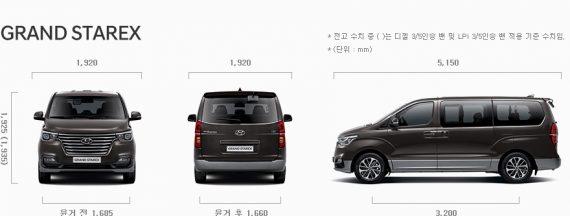 размеры Hyundai H-1 (Grand Starex) 2019