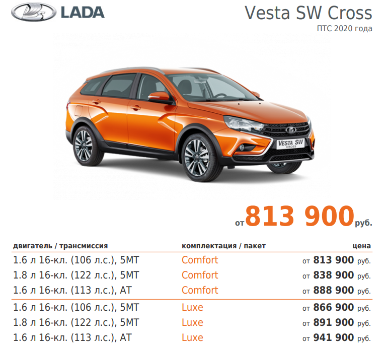 цены на Vesta SW Cross 2020 года