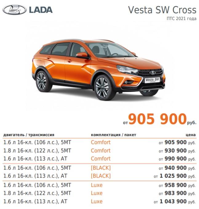 Цены универсал Лада Веста SW Cross 2021