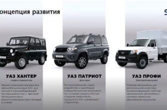 Будущее за электромобилями. УАЗ озвучил перспективы развития.