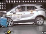 Краш-тесты Outlander, Range Rover, Forester, Mokka, Santa Fe 2013